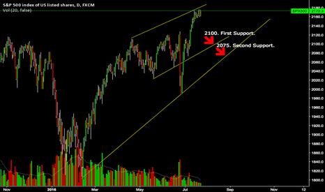 SPX500: AAPL + FOMC = ?