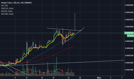 OSTBTC: Possible Triangulo ascendente en OST/BTC