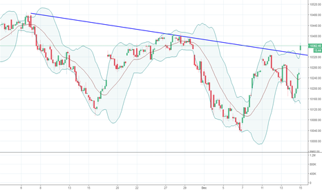 NIFTY: Nifty, 60 min - trendline breakout with Gap