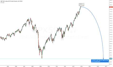SPX500: thats all