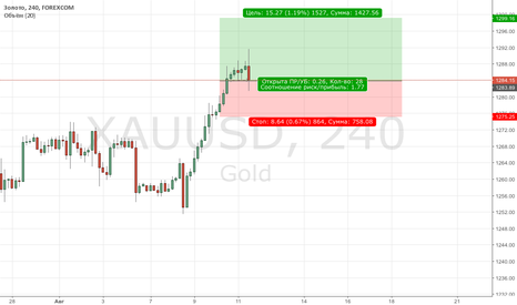 XAUUSD: Июльский CPI - завершающий штрих к разгрому доллара.