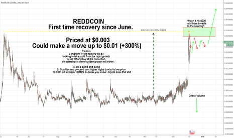 RDDUSD: REDDCOIN - CHEAPEST COIN - Buy in before increase of up to 200%
