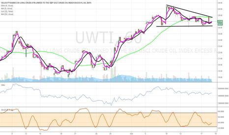 UWTI: $UWTI bull flag