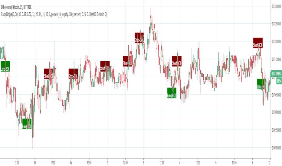 ETHBTC: ETHBTC - (So far) Long-term looking bullish