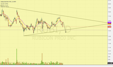 RUBI: ABC Short Set Up