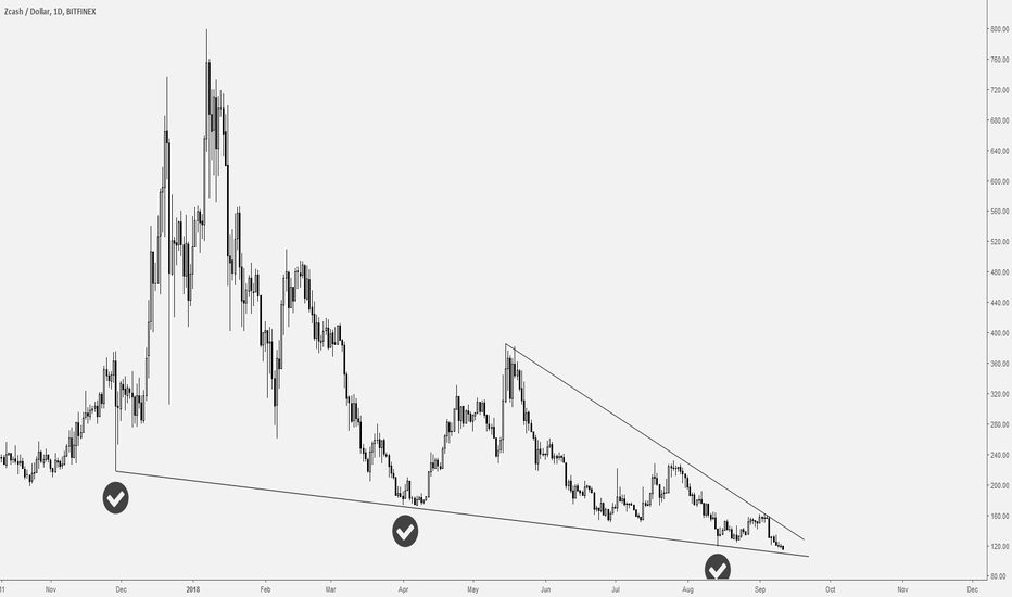 ZECUSD: Zcash. Possible uptrend.