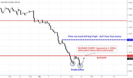 EURUSD: BUYBACK EURUSD short (1.1096) when price closes above 1.0645