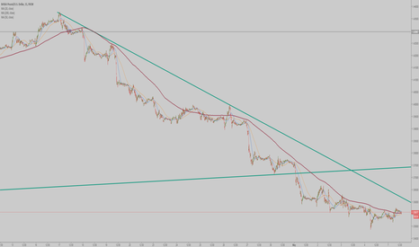 GBPUSD: GBPUSD base formation