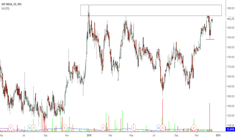 SKFINDIA: SKF India-watchlist. About to breakout