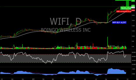WIFI: $WIFI BUY ALERT