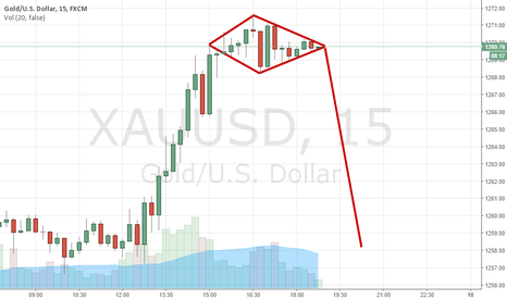 XAUUSD: Mr.soros ?? are u realy going to sell your gold?