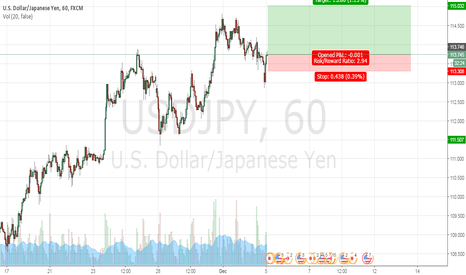 USDJPY: Going up and up