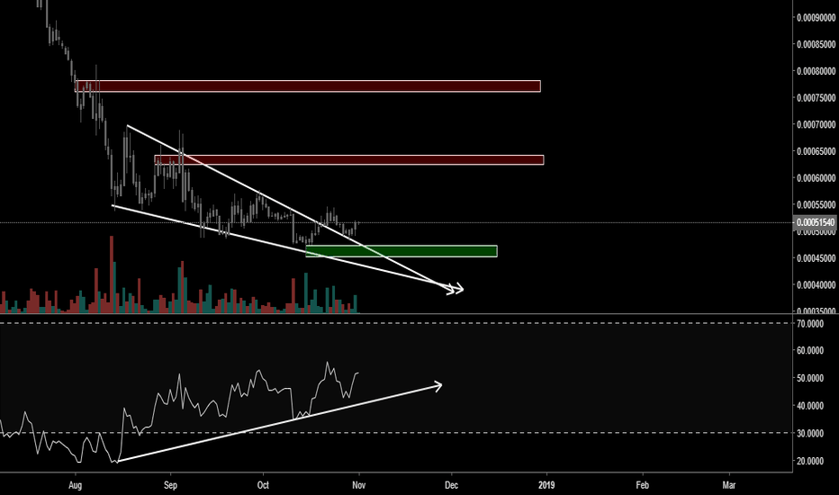 OMGBTC: The Break Out