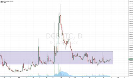 DGBBTC: DGB/BTC buy zone