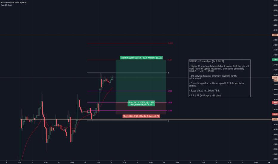 GBPUSD: GBPUSD - Pre-analysis (14.9.2018)