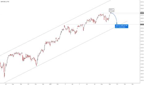SPX: S&P 500 - idea for september