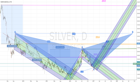 SILVER: Happy new LONG year :)
