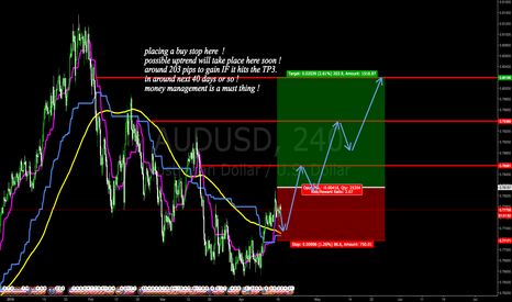AUDUSD: up trend coming up soon !