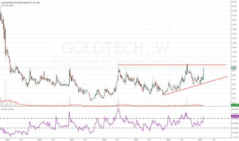 GOLDTECH: GOlDTECH- Momo setup