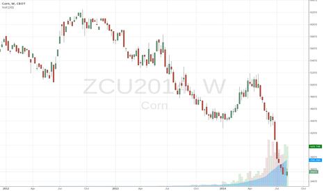 ZCU2014: Corn