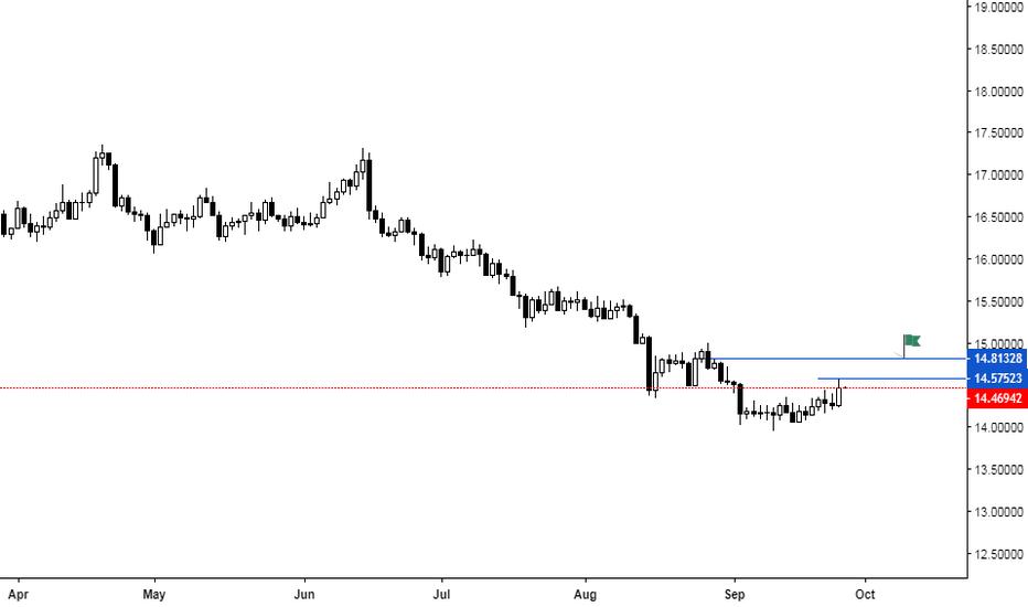 XAGUSD: GOLD - Short-term momentum guaranteed.