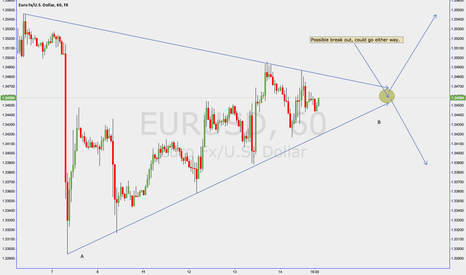 EURUSD: EUR.USD - Likely to be trending upwards