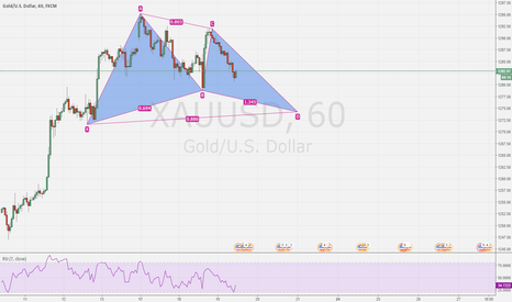 XAUUSD: bullish gartley setting up on gold