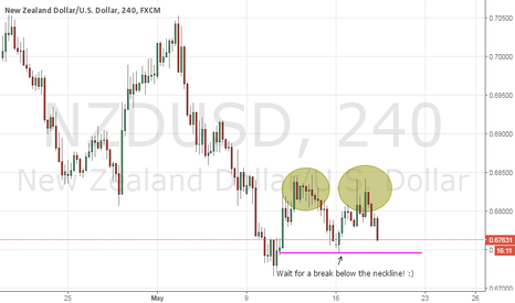 NZDUSD: NZDUSD: Fresh Potential Double Top!