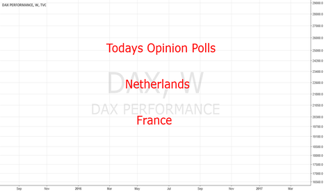 DAX: Read Here Todays Opinion Polls