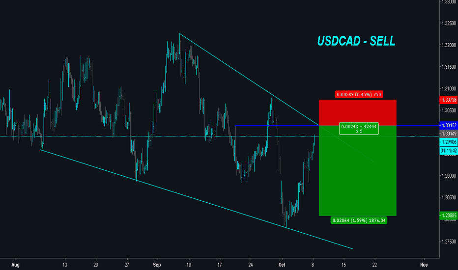 USDCAD: USDCAD | Sell in Action!