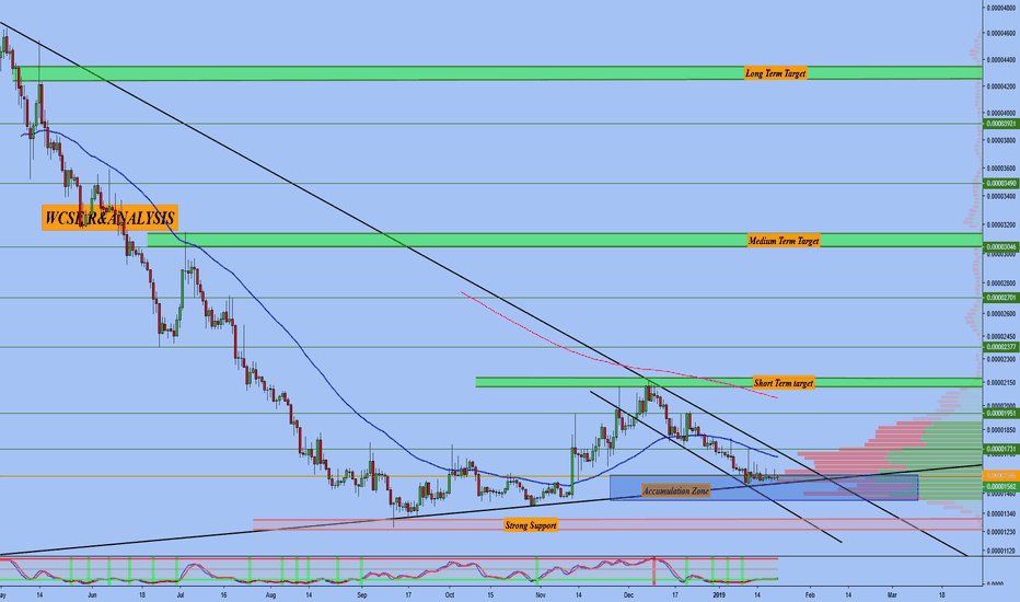 XEMBTC: xembtc in Big accumulation phase