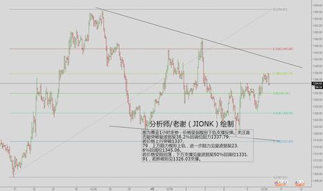 XAUUSD: 老谢金融(JIONK):黄金1小时图分析