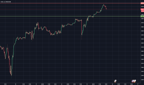 UDXUSD: GOING SHORT REALLY QUICK TRADE