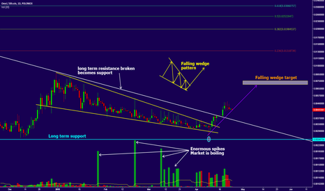 OMNIBTC: OMNI/BTC 67% profit potential.Who knows, sleeping giant rocket?