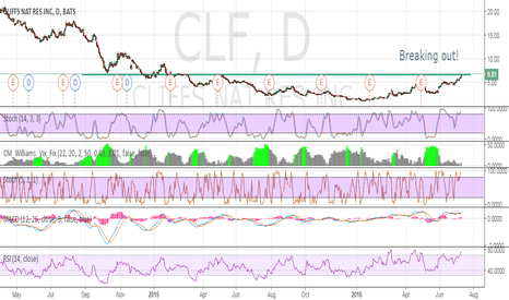 CLF: Breaking Out!
