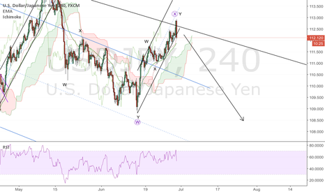 USDJPY: USDJPY, short for Y leg
