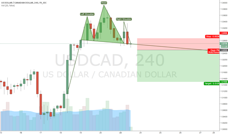 USDCAD: HEAD & SHOLDER USDCAD