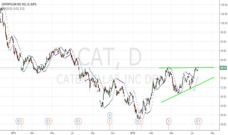 CAT: UPTREND