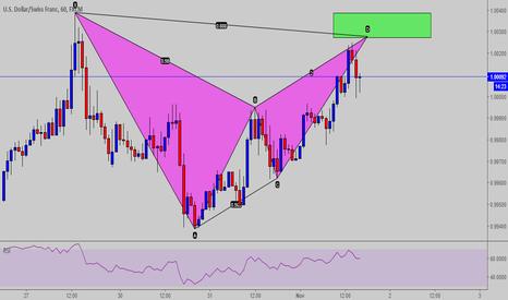 USDCHF: Bat pattern quasi completo USD-CHF  h1