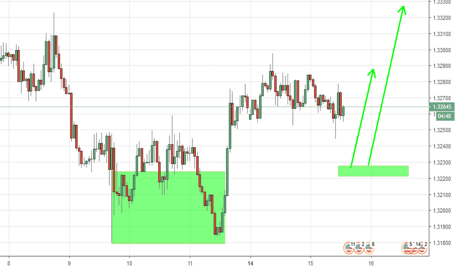 USDCAD: USDCAD_H1_2618