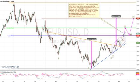 EURUSD: EUR/USD (D) 30.01.2013