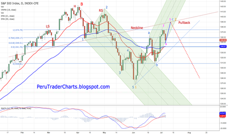 SPX: $SPX: Alternative,bullish count. Target 1,400