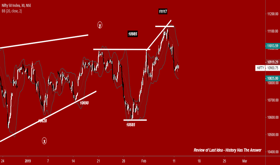 NIFTY: Nifty-Are You Phubber/Smombie? 250 Down