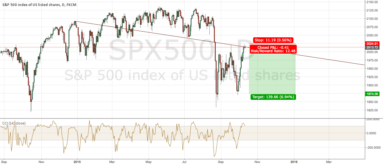 S&P500 SHORT
