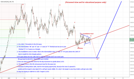 GOLD: LIMIT BUY GOLD