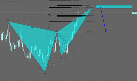NZDCAD: NZDCAD: Let's draw some Fibs and triangles