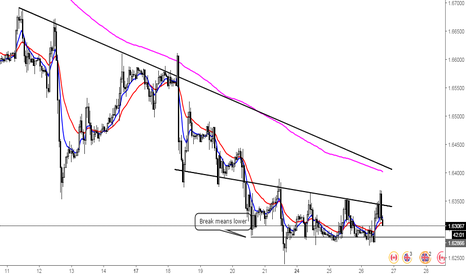 GBPCAD: Crude oil strength means Loonie strength v1