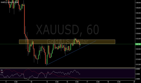 XAUUSD: XAUUSD LONG THE STRUCTURE OR SHORT THE TREND LINE