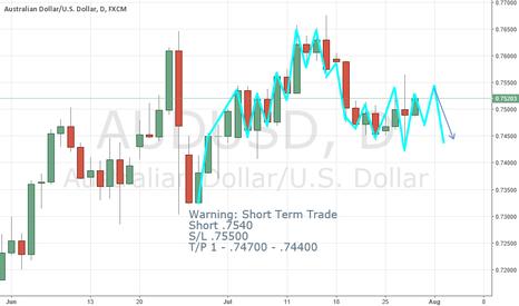 AUDUSD: AUDUSD - Short Term Trade - Short @ .75400