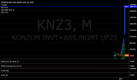 KNZ3: The Highflyer of Budapest Stock Exchange (Traded in Frankfurt)